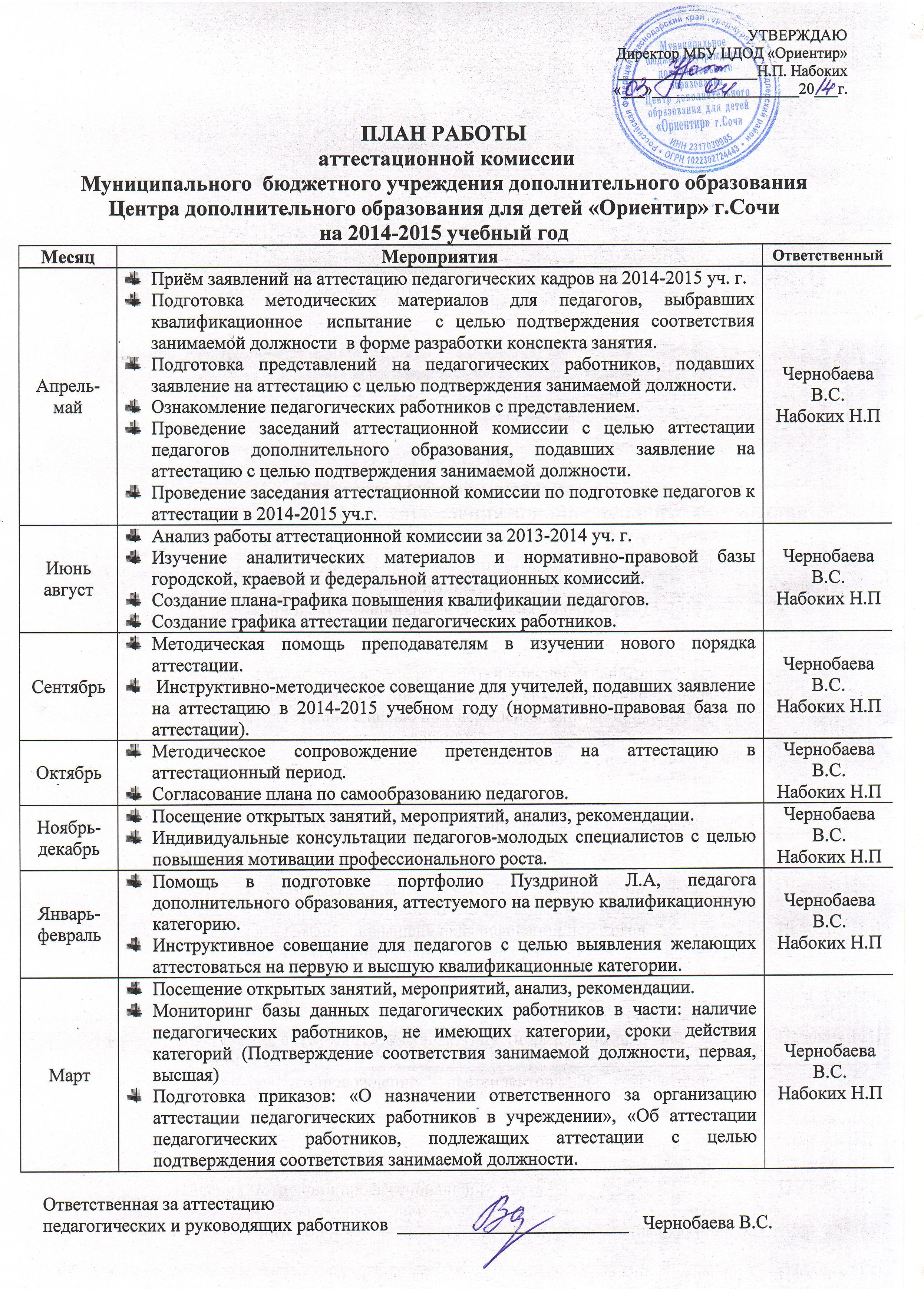 документы реквизиты должностная инструкция воспитателя